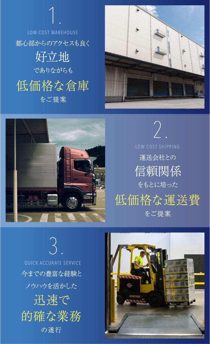 低価格な倉庫・低価格な運送費・迅速で的確な業務